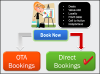 Direct-Hotel-Bookings-6-Techniques
