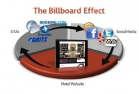 billboard-effect-hotel-distribution-wihphotel-vincent-ramelli-3-730x498