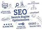Optimize Your Website to Take Back Your Online Customers