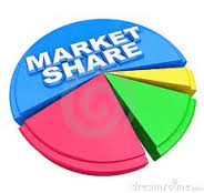 Market Share and Market Penetration