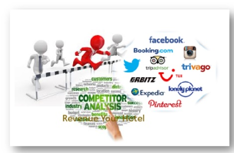 Beyond the Hotel true Competitive set, how many Corrective Competitive Set your hotel has
