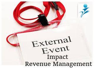 External Event Impact RM